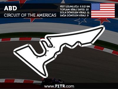 Formula 1 Amerika GP 2021 - Full Ya...