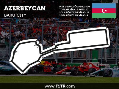 [Resim: azerbaycan.jpg]