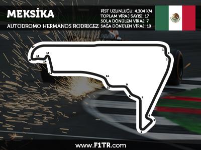 Formula 1 Meksika GP 7 Kasım 2021 y...