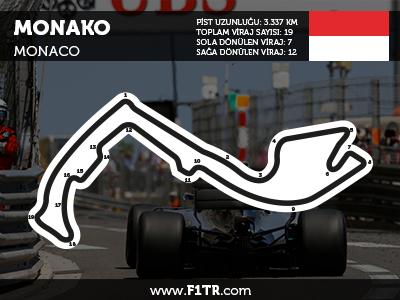 2021 Monaco GP hafta sonu yarış pro...